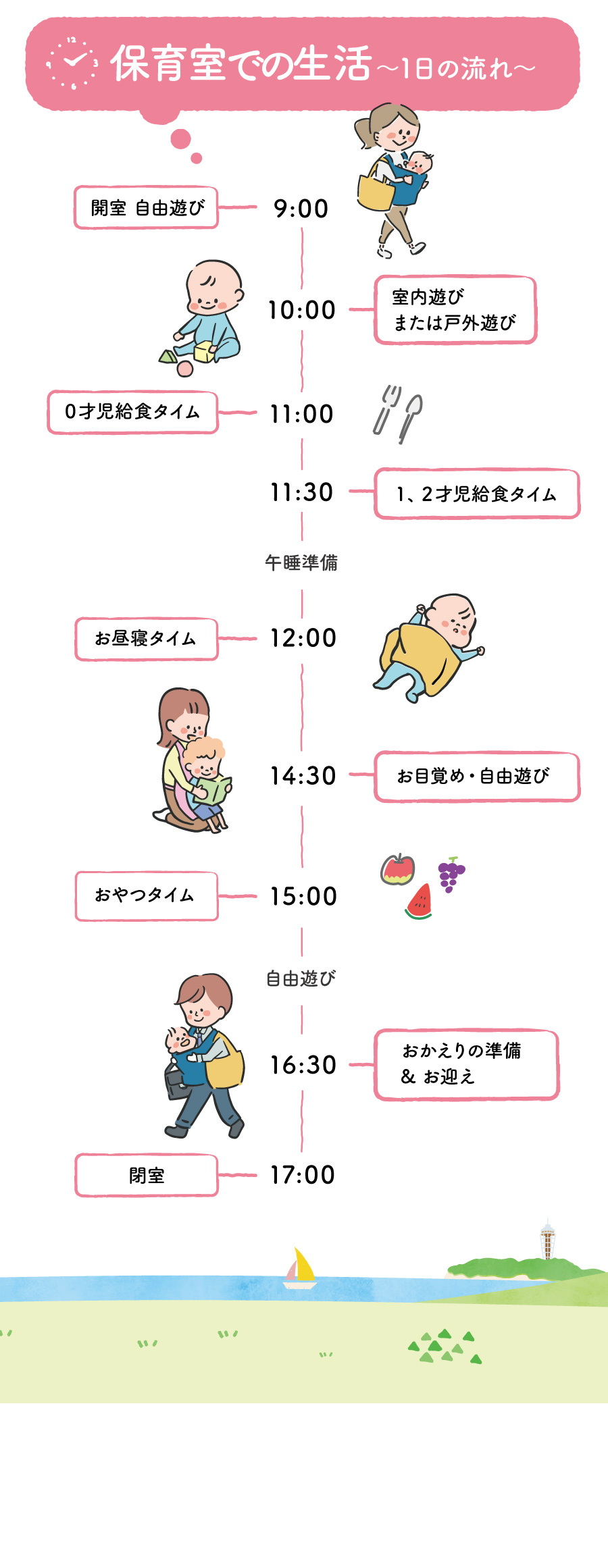鎌倉市認可の家庭的保育室 育ちあいの家 おなり 保育室の1日